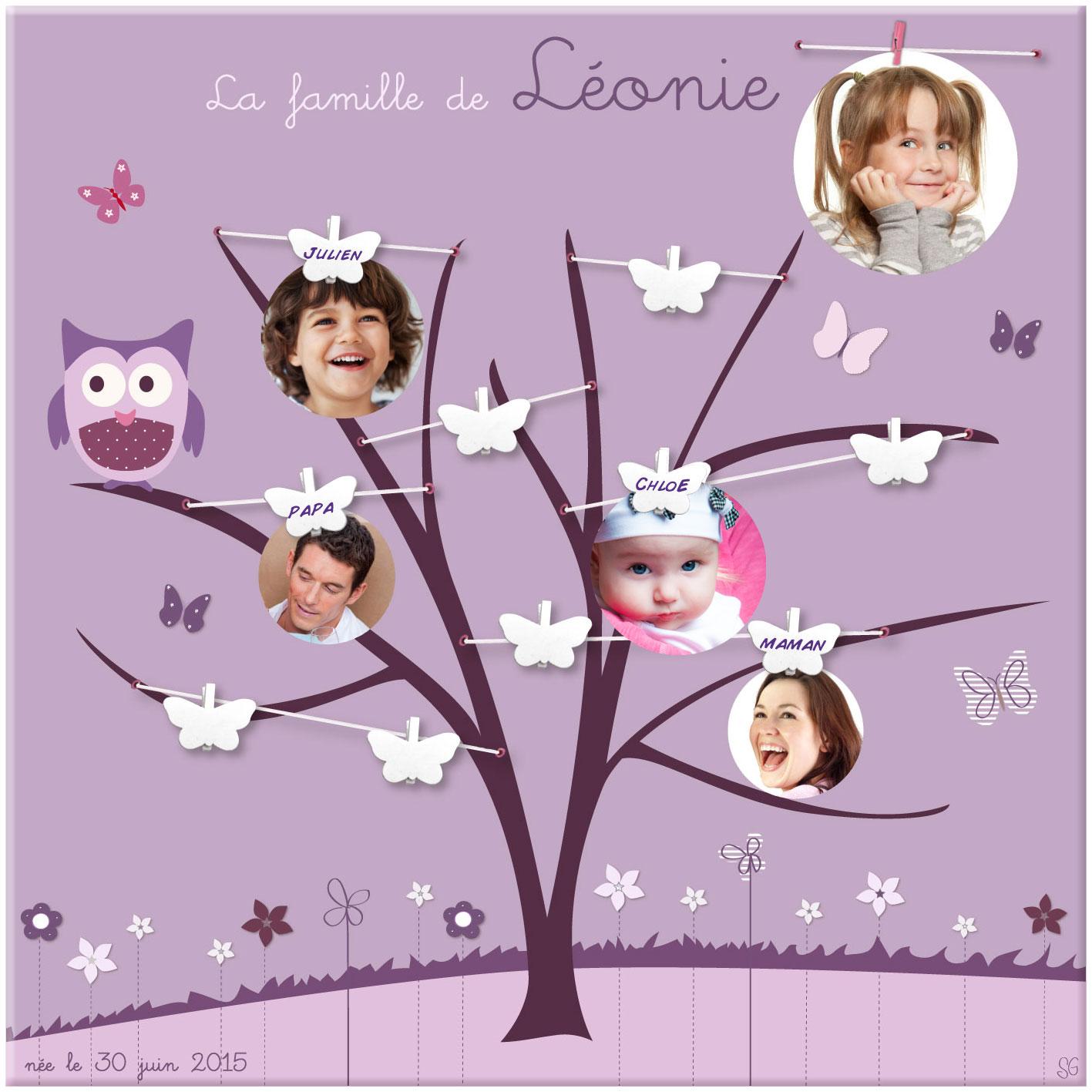 Arbre g n alogique avec lulu la chouette et ses amis papillons - Idee arbre genealogique original ...