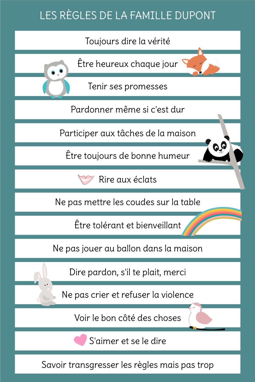 Les Regles De La Maison Illustrees De Dessins Enfantins